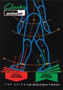Clarks Active Air, 1991